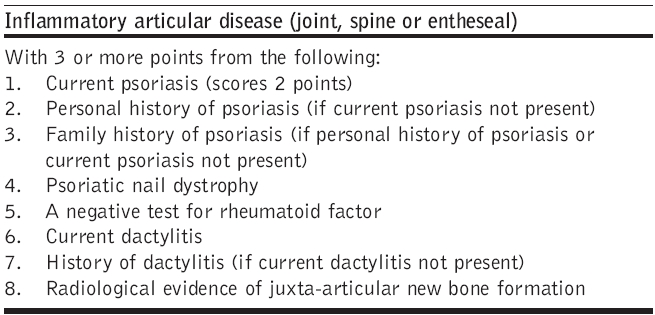 The classification of psoriatic arithritis criteria for classification of PsA[4]