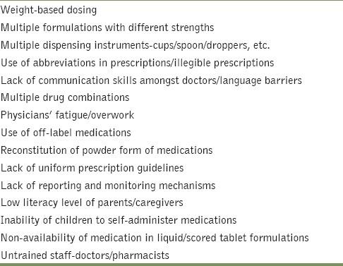 Strategies to reduce medication errors in pediatric